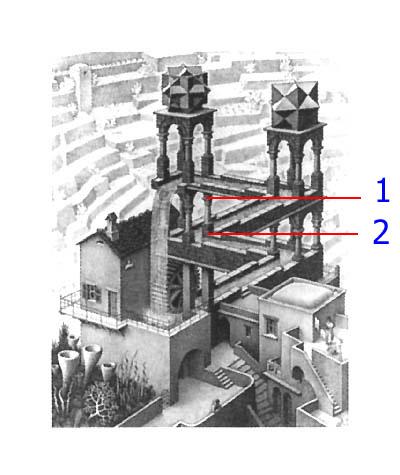 Eschers umulige mølle