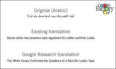 test nuevo traductor de Google