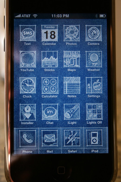 iPhone: Blueprint