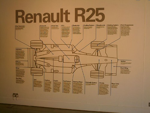Renault R25 Diagram