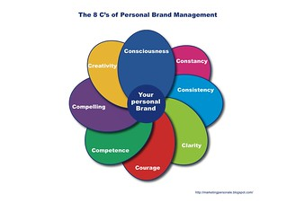 The 8 C's of Personal brand management | by stefano principato