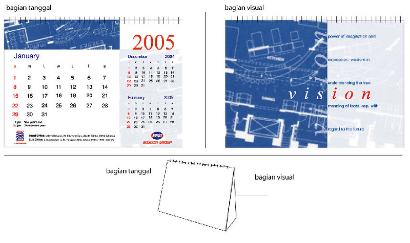 2005 kalender Computed Tomography: