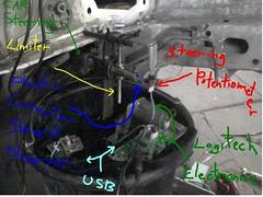 RVC Steering