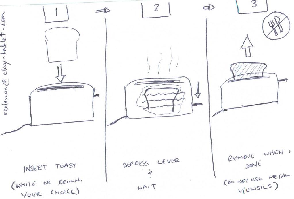 toaster diagram workshop exercises from my visual thinking\u2026 flickrToaster Diagram #14