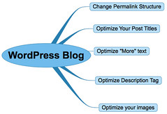 How To Make Your Blog SEO Friendly | by Kbedi