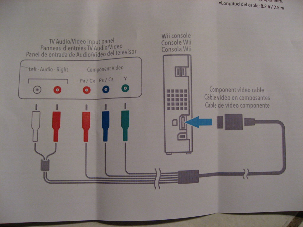 Wii component cable diagram | Diagram from the instructions … | Flickr | Wii To Component Wiring Diagram |  | Flickr