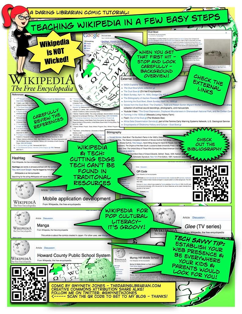 Teaching_Wikipedia_At_A_Glance