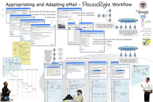 Software Design: Appropriating and Adapting eMail - ProcessRight Workflow Poster | by Wonderlane