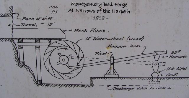 Harpeth Narrows Mill diagram