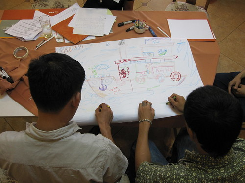 a care visioning exercise | by Capacity Development WG