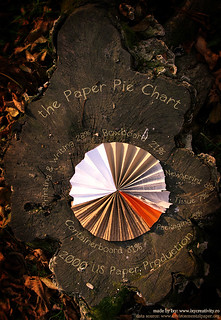 the paper pie chart   by ixycreativity