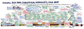 Visual Bio for Christina Merkley | by ChristinaMerk