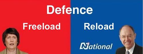 Defense or Defeat?