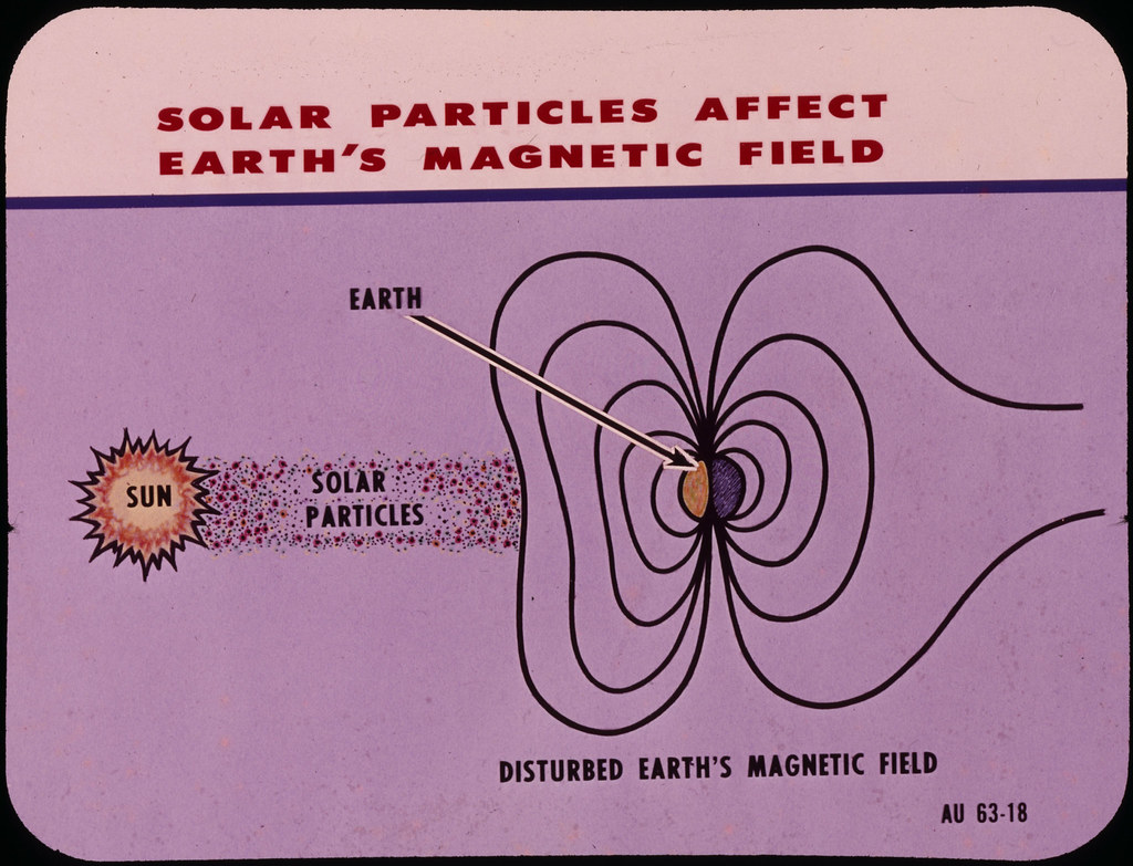 Fabulous Diagram Of Solar Wind Effect On The Earths Magnetic Field Flickr Wiring Cloud Tziciuggs Outletorg