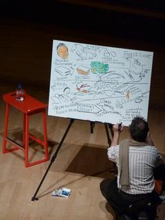 Jonny Goldstein sketchnotes at TEDxPhilly 2010