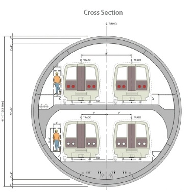 Tysons Tunnel diagram