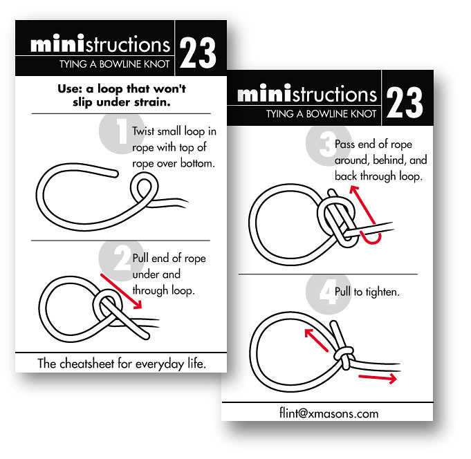 Surprising Tying A Bowline Knot Ministructions Are A Series Of Illust Flickr Wiring Database Ilarigelartorg