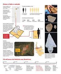 arqueologia em joinvas