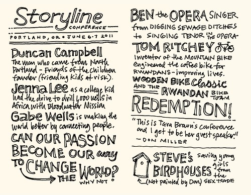 Storyline Conference 2011 Sketchnotes: 01-02   by Mike Rohde