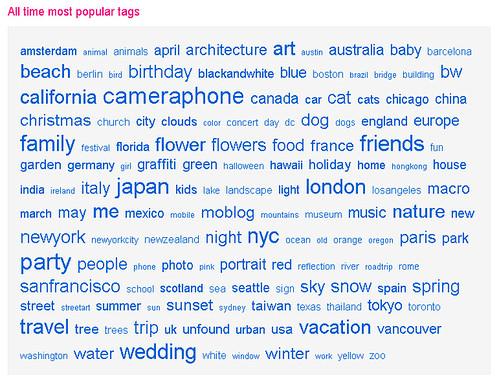 Most popular tags - Flickr