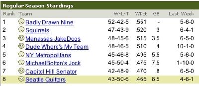 Standings2