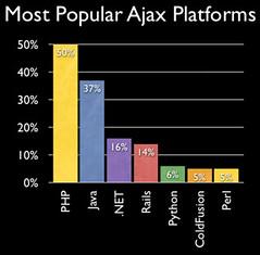 survey06-platforms | by hopesoft