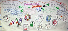 Knowledge Sharing Is... | by Choconancy1