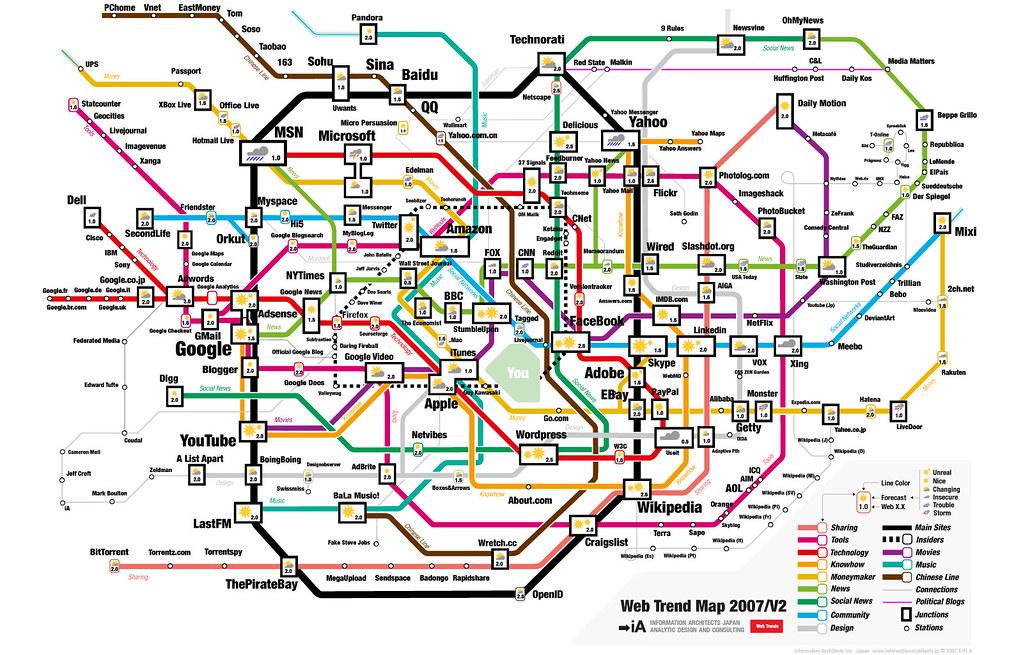 WebTrends 2007 / otro mapa de web 2.0