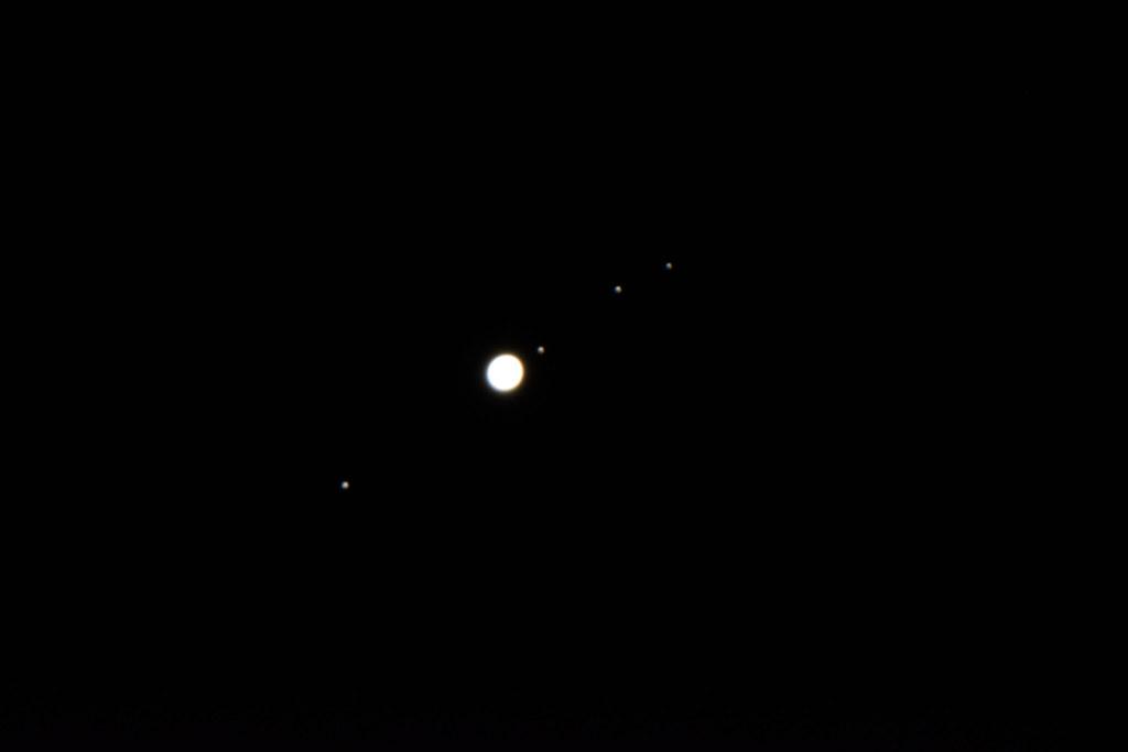 Jupiter & Moons