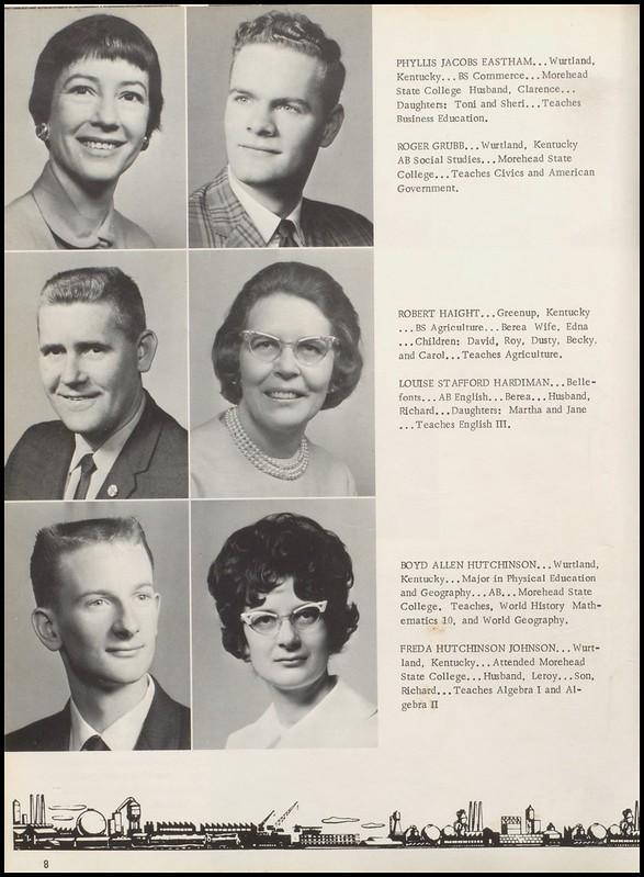 Greenup County Public Libraries: 1965 Wurtland High School