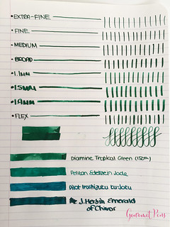 Ink Shot Review Diamine 150th Anniversary Tropical Green (2) | by GourmetPens