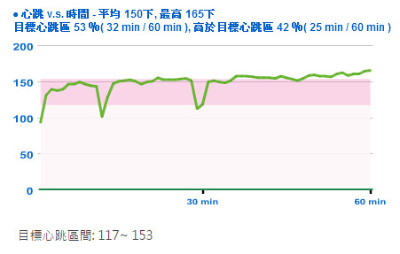 2016.02.21_下午路跑11公里_0014 | by momingyiyan