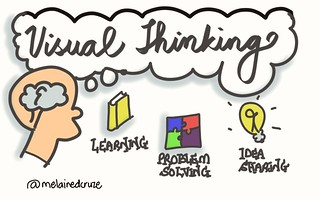 Visual Thinking | by melainedcruze