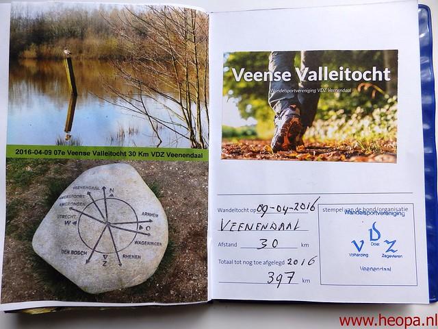 2016-04-09            Veenendaal         30 Km (75)