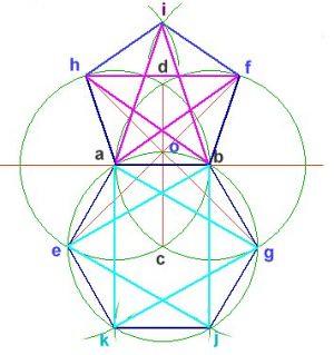 pentagram-hexagram-and-the-vesica-pisces