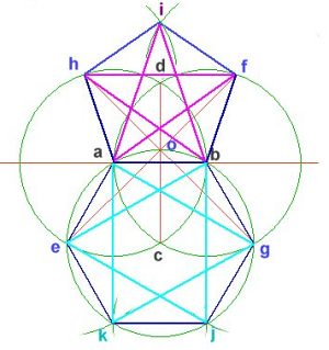 pentagram-hexagram-and-the-vesica-pisces