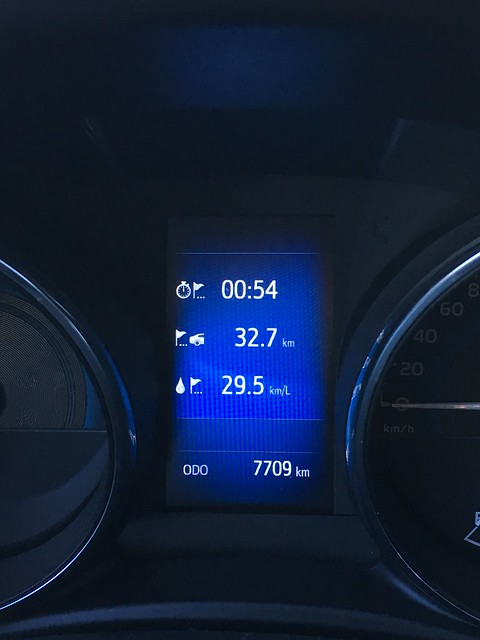 Today , from my house to santa Margherita Ligure with my Toyota Auris Hybrid : 29,5 km/L . Silence, comfort, quality, power.
