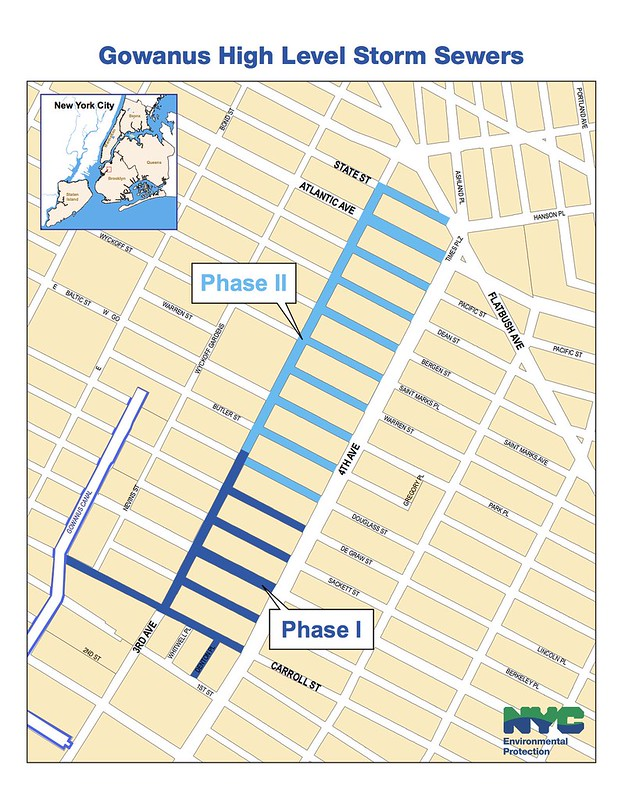 Construction of High Level Storm Sewers in Gowanus