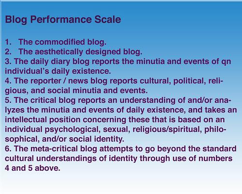 BlogPerfScale