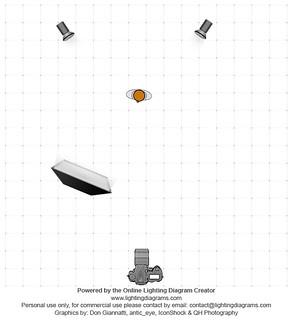 diagrama de Luces | by daniel bron