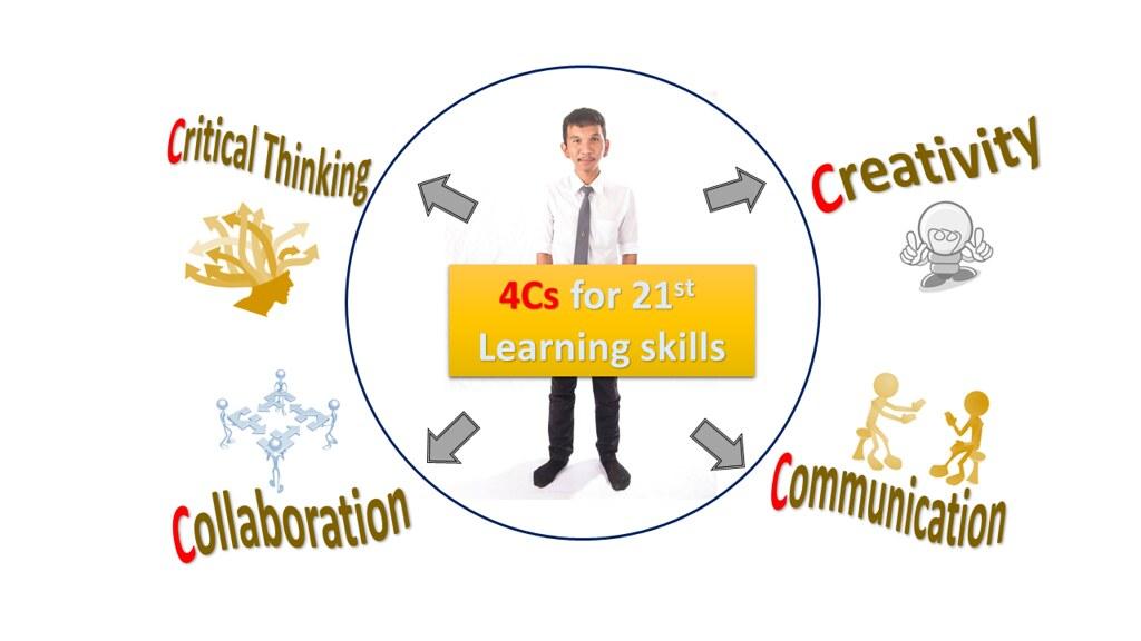 4Cs 21st Century Skill | 21st Century Skill 4Cs | Flickr