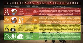 Alertas volcánicas del Sernageomin | by Servicio Nacional de Geología y Minería (Chile)
