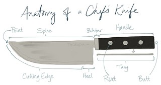 The Anatomy of a Chef's Knife | by Chris Mower