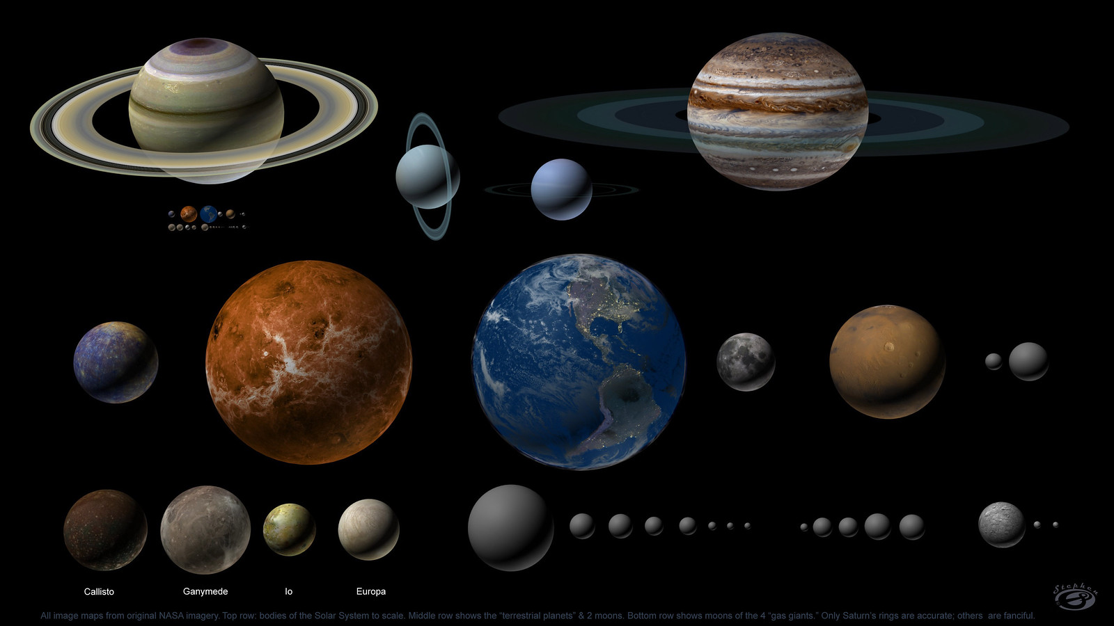 Solar System Diagram, updated | The diagram shows the larger
