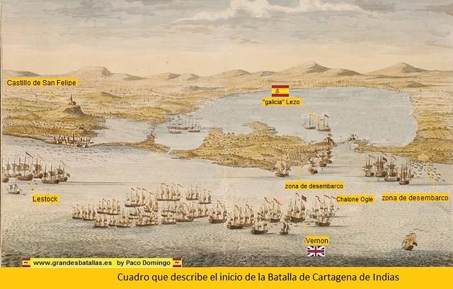 Plano Inicial De La Batalla De Cartagena De Indias Flickr