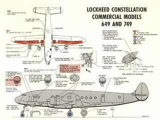 Lockheed L-649, L-749 Constellation ground service diagram | by Batman_60