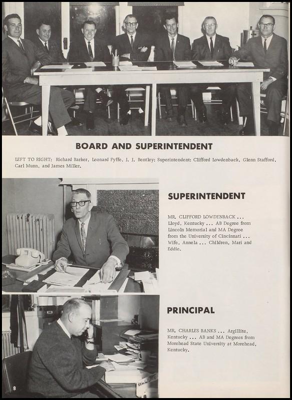 Greenup County Public Libraries: 1969 Wurtland High School