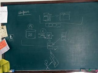 Chalkboard | by jeferonix