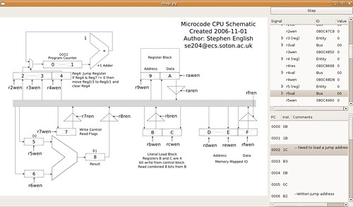 My GHDL Simulation GUI | This is running a VHDL simulation o