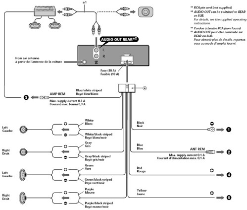 Sony Cdx R3300 Wiring Diagram This Is The Wiring Diagram